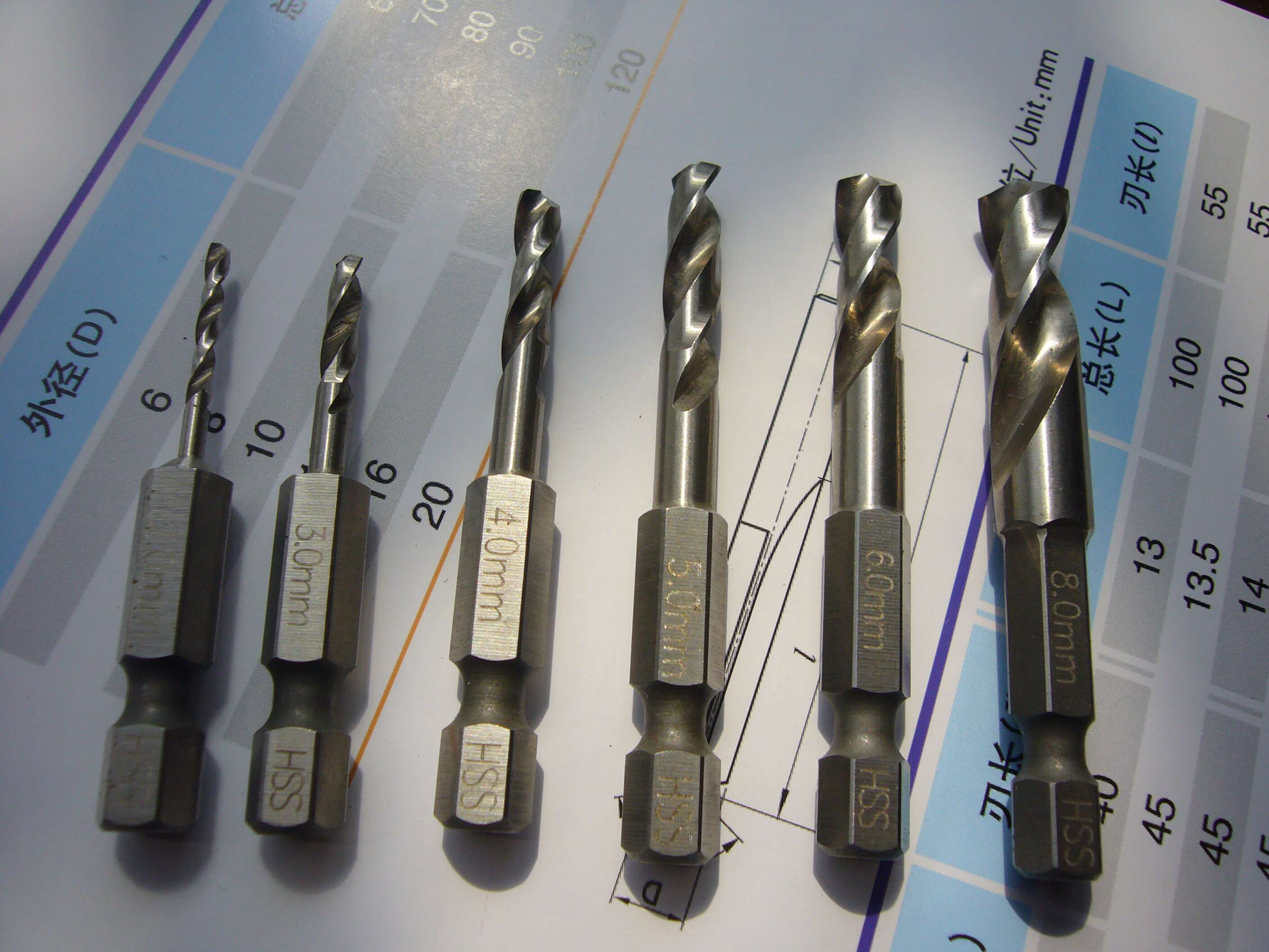 Hex Shank HSS Subland Step Twist Drill Bit